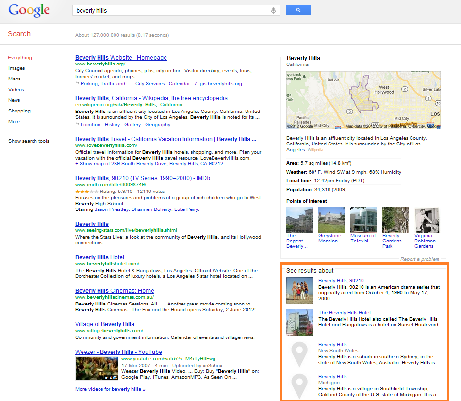 Search for Beverly Hills within Google's Knowledge Graph