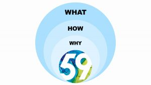 What, How, Why, 59